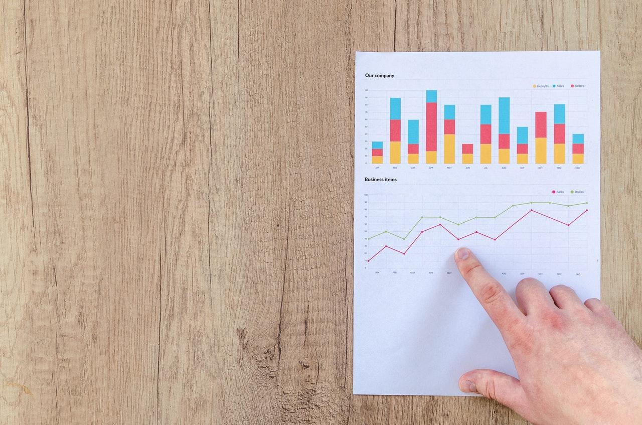 Jak mierzyć efektywność działań marketingowych?